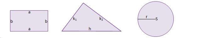 Geometrijski liki