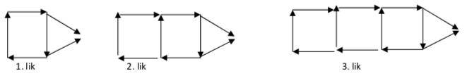 Primer naloge 3